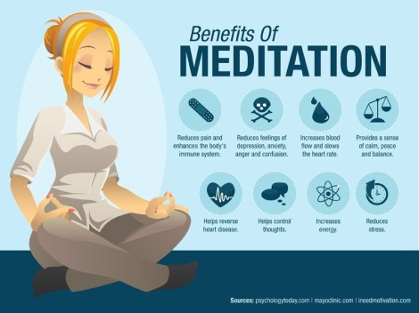 benefit of meditation